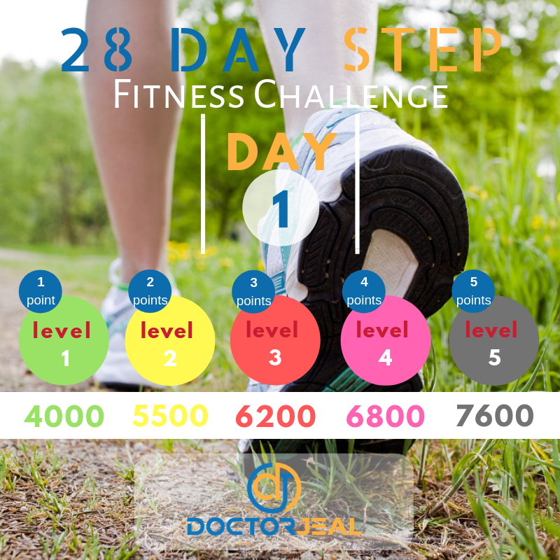 28 Day Step Fitness Challenge Day 1
