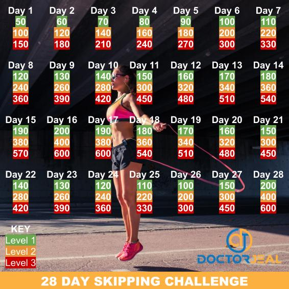 28 Day Skipping Challenge target Guide