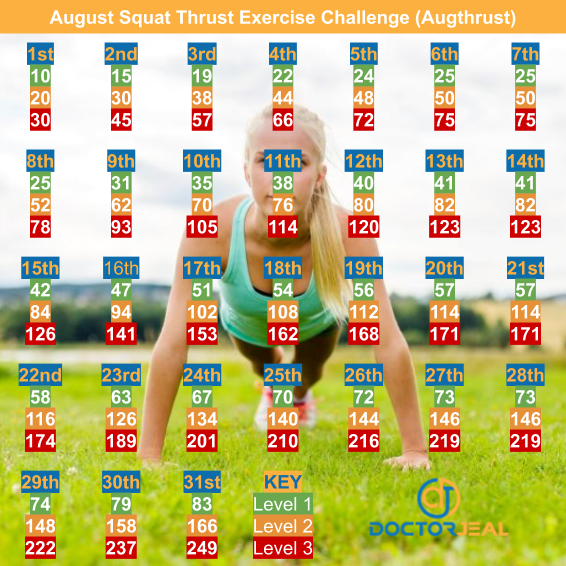 Augthrust Squat Thrust Challenge Target Guide