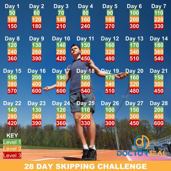 28 Day Skipping Exercise Challenge - Male - DoctorJeal