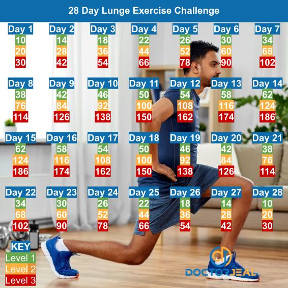28 Day Lunge Exercise Challenge - Male - DoctorJeal