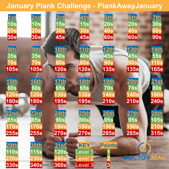 PlankAwayJanuary Monthly Exercise Challenge - DoctorJeal - Male Version