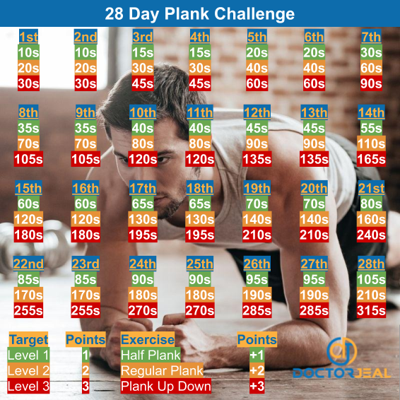 challenge targets for 28 day plank challenge with a man performinf a plank challenge in the background