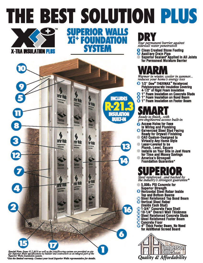 Superior Wall Foundation spec page