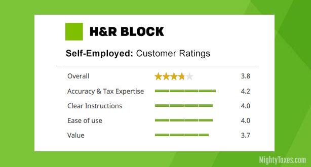 hr block self employed ratings