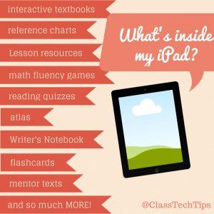 What's inside my iPad?