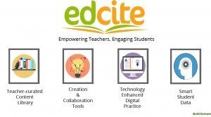 Edcite Free Digital Assignment Tool for Teachers