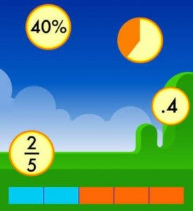 Fractions App for Elementary: Motion Math on iPad & Android