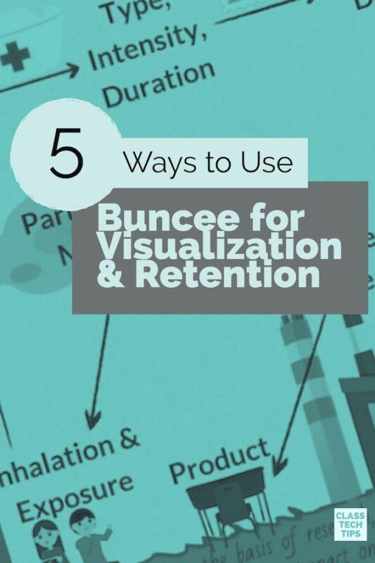 Buncee for Visualization & Retention