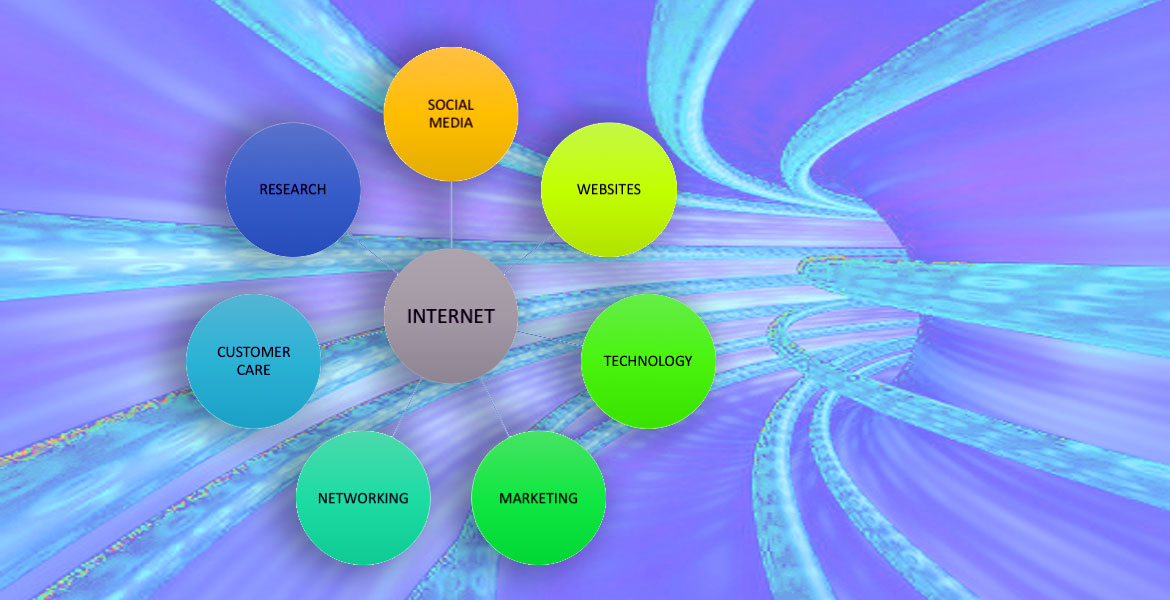 Various elements of New Media