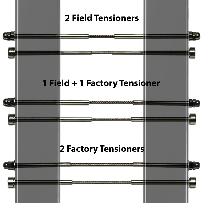 Double Tensioner