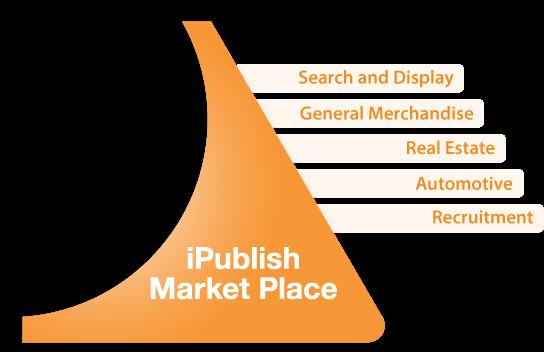 iPublish Marketplace