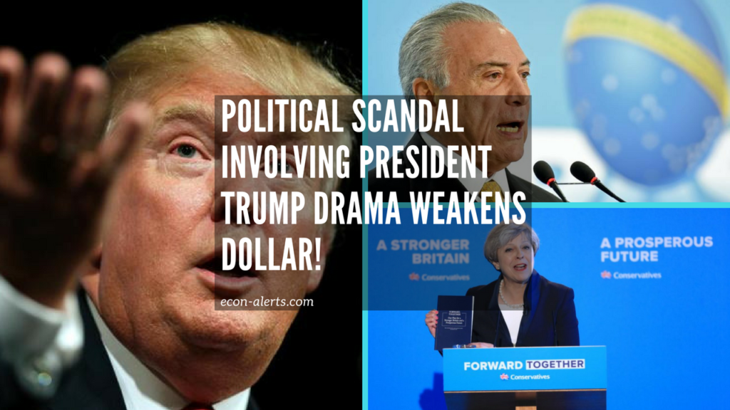 Political Scandals - Econ Alerts
