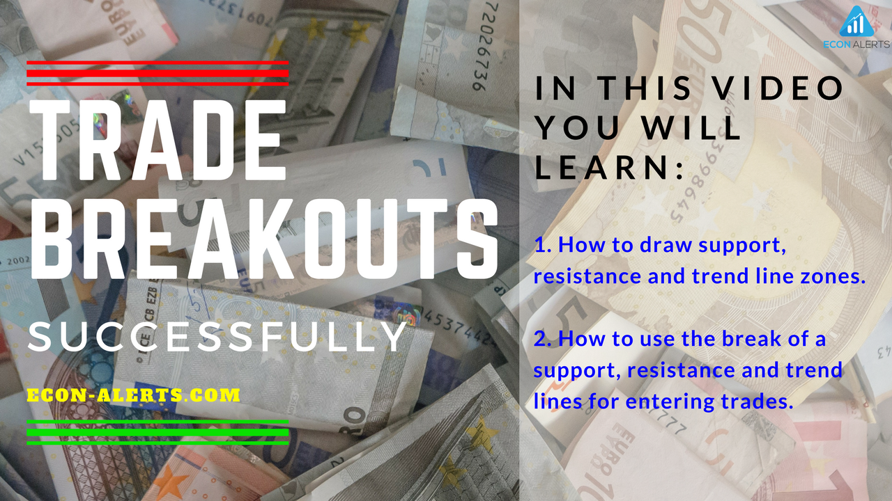 Trade Breakouts -Econ Alerts