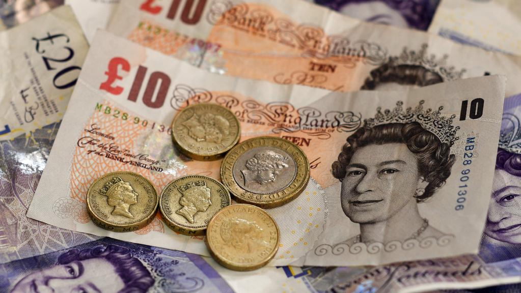 Pound - Sterling   Econ Alerts