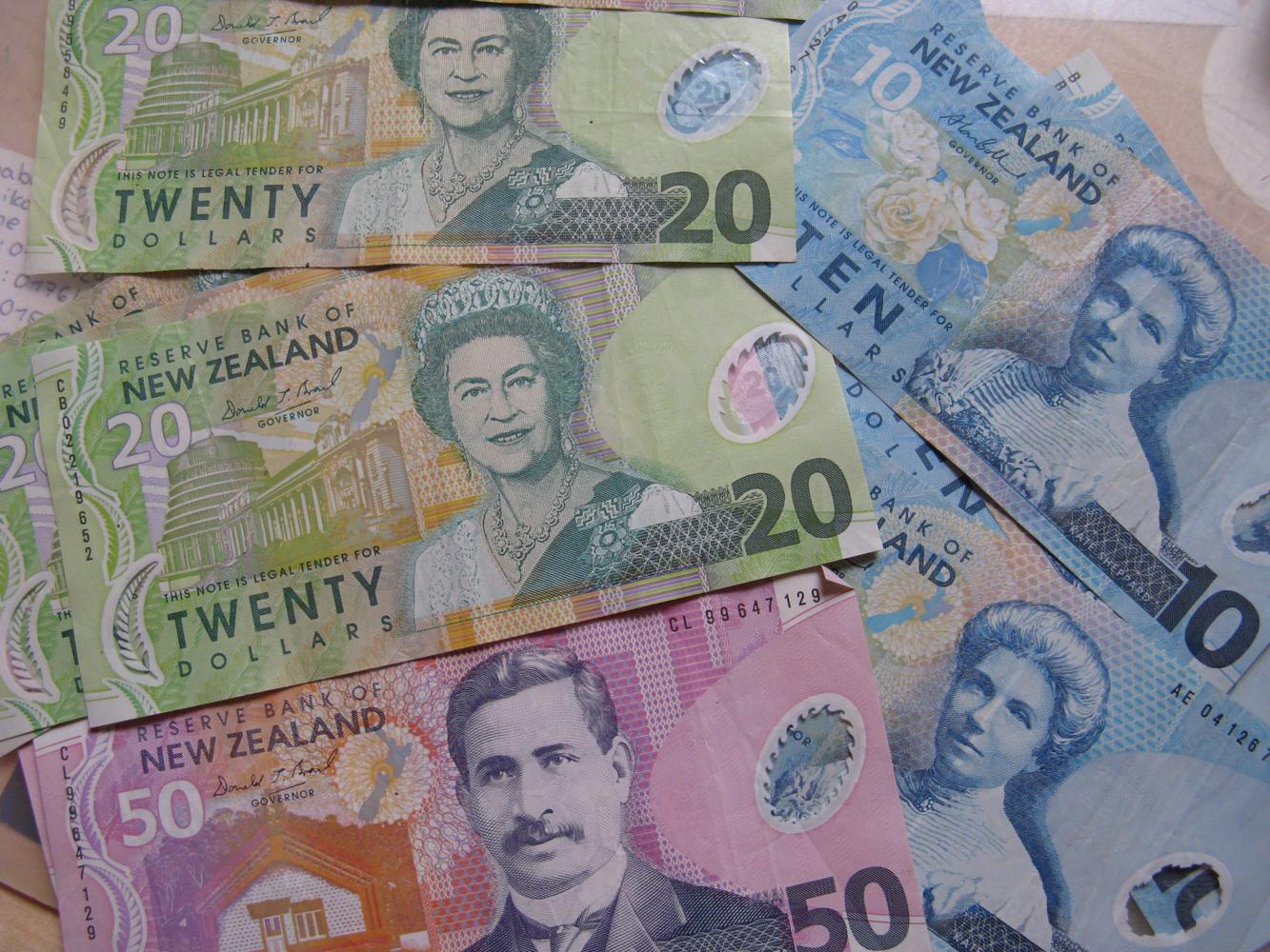 New Zealand dollar   Econ Alerts