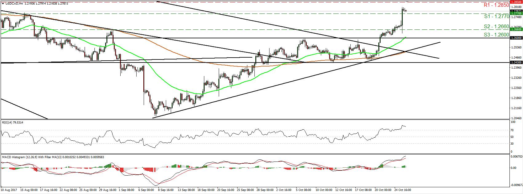 USD/CAD 26 Oct 2017   Econ Alerts