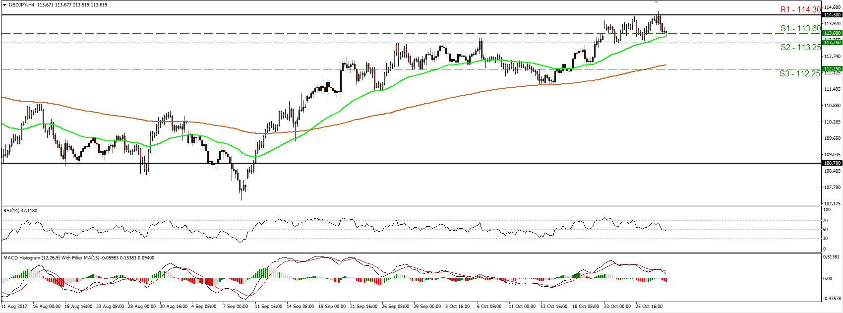 USD/JPY 30 Oct 2017 | Econ Alerts