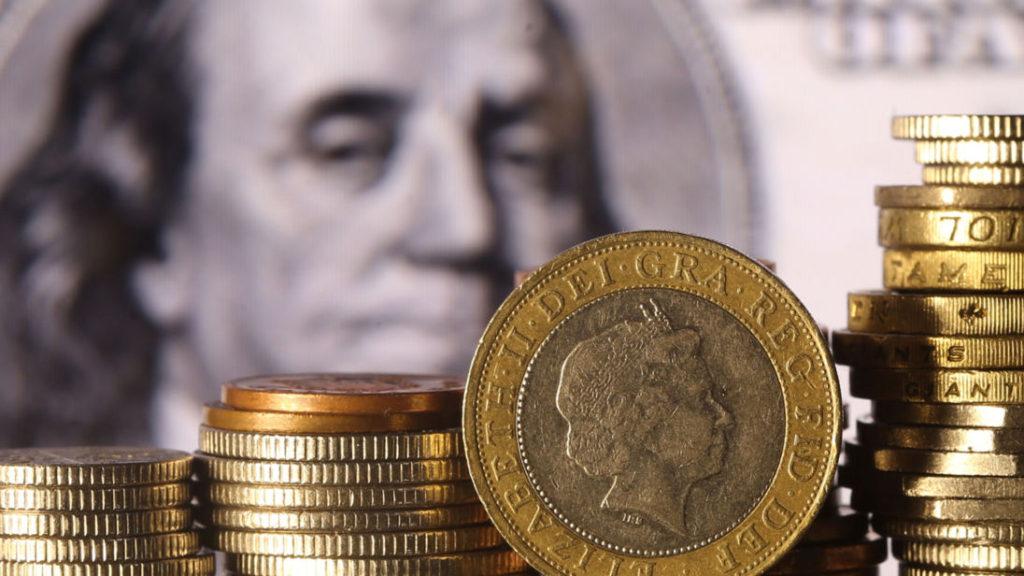 Pound coins | Econ Alerts