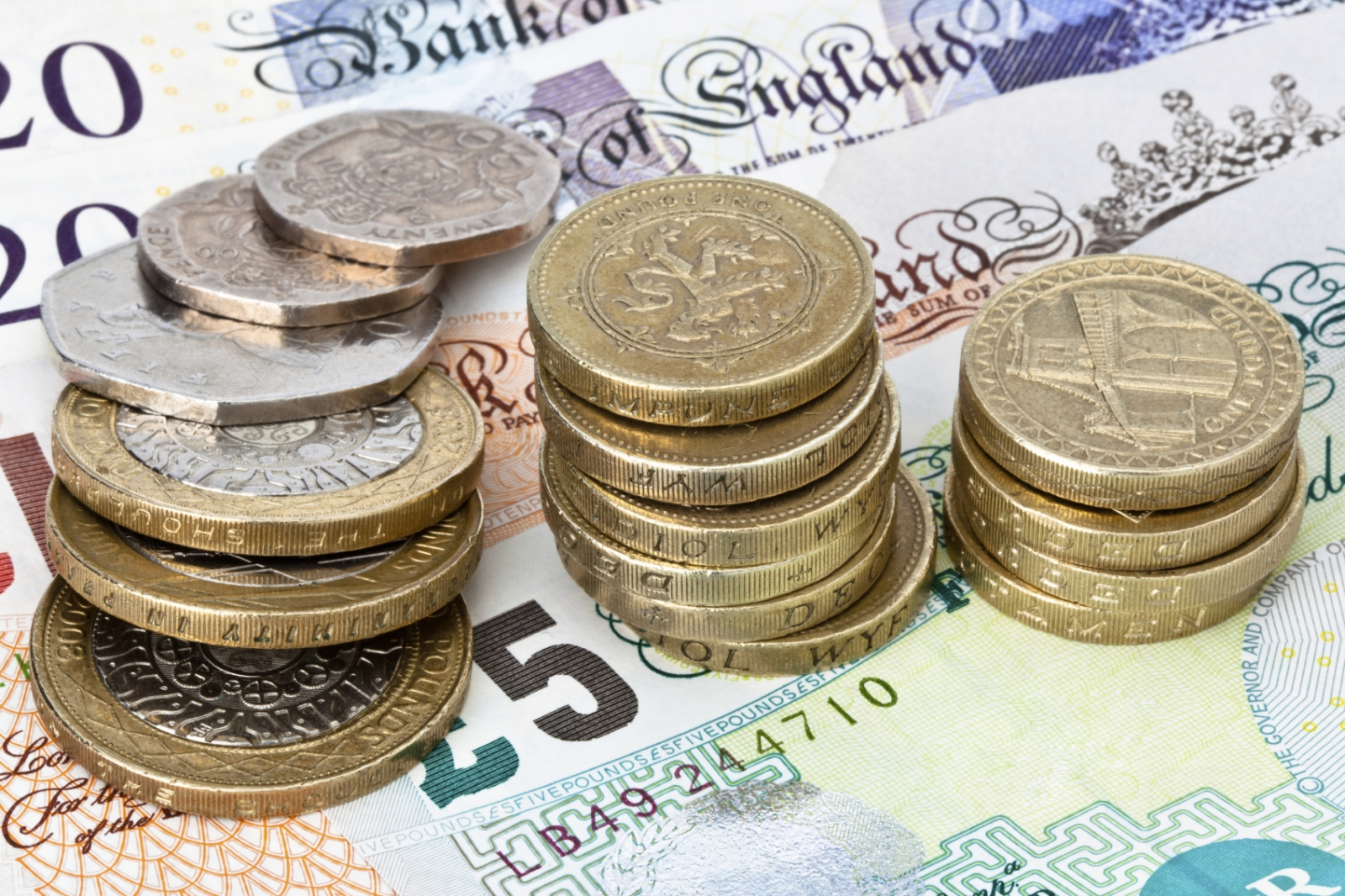 uk pound money currency sterling | Econ Alerts