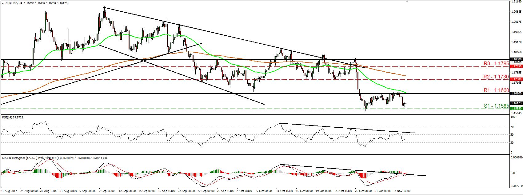 EUR/USD 06 Nov 2017 | Econ Alerts