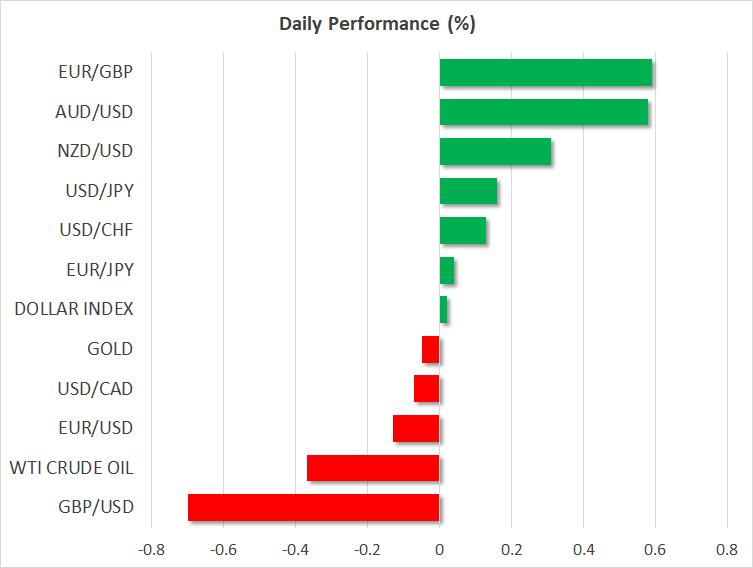 Daily performance Dec 5   Econ Alerts