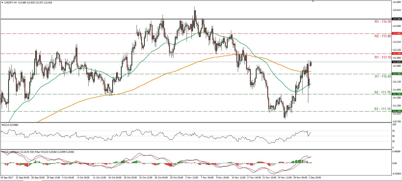 USD/JPY 4 Dec 2017 | Econ Alerts