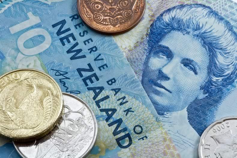 New Zealand Dollar   EconAlerts