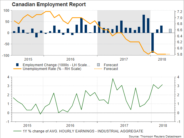 Canadian Employment Report   EconAlerts