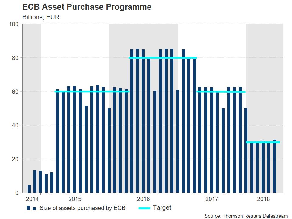 ECB APP | EconAlerts