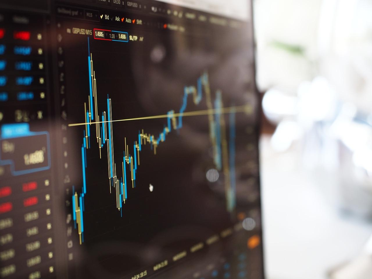 trading screen | EconAlerts
