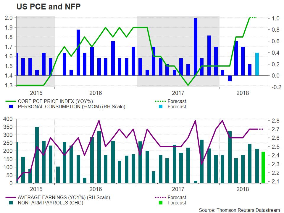 UK PCE NFP | EconAlerts