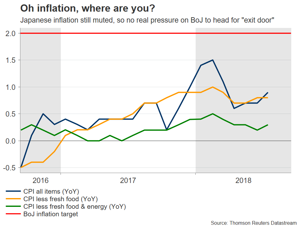Japan inflation   EconAlerts