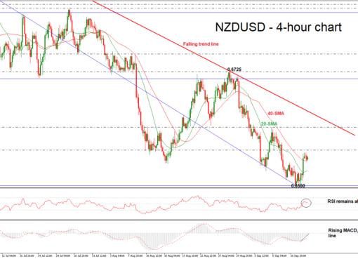 NZD/USD 13/09/18 | EconAlerts