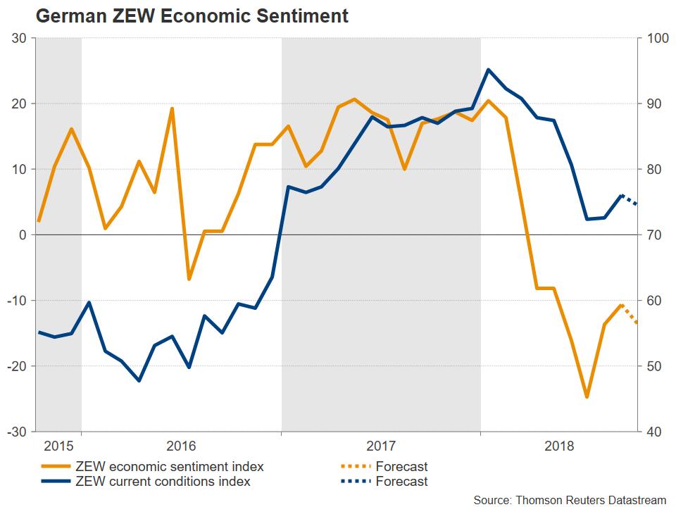 DE_ZEW | EconAlerts