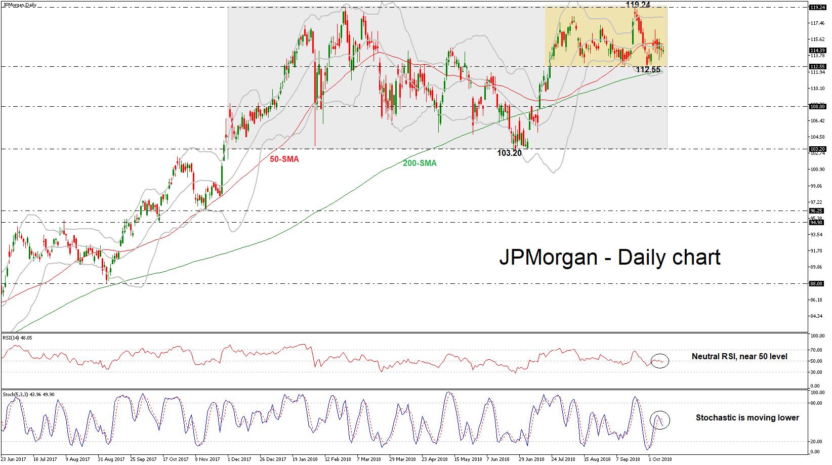 JP Morgan 10/10/18 | EconAlerts