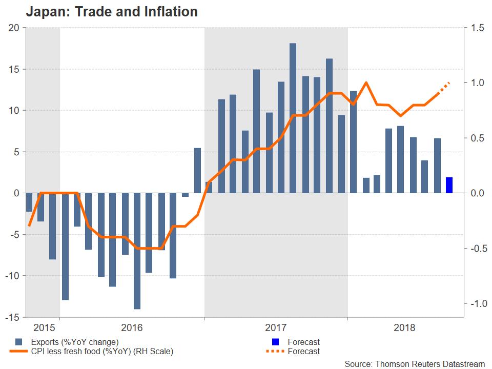 Japan Trade CPI   EconAlerts