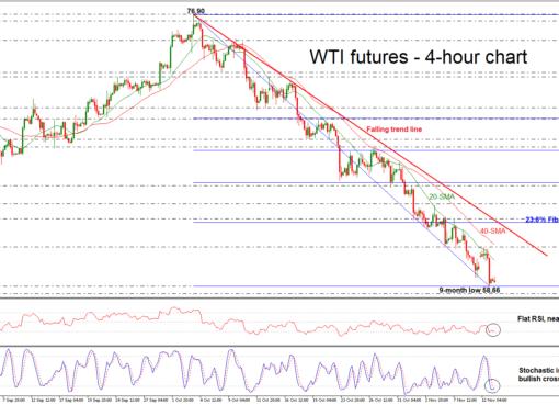 Oil DEC18 13/11/18 | EconAlerts
