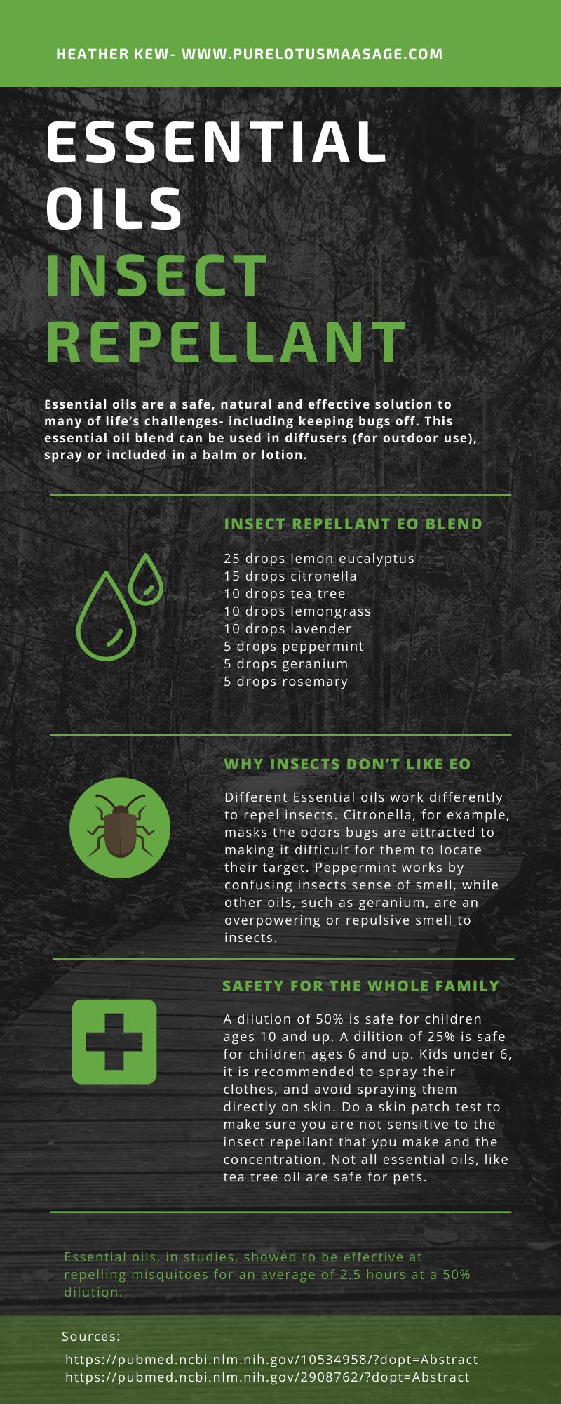 Essential oils insect Repellant