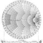 Example Smith Chart