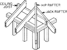 ack Rafter Calculator