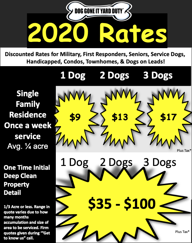 2020 Rates