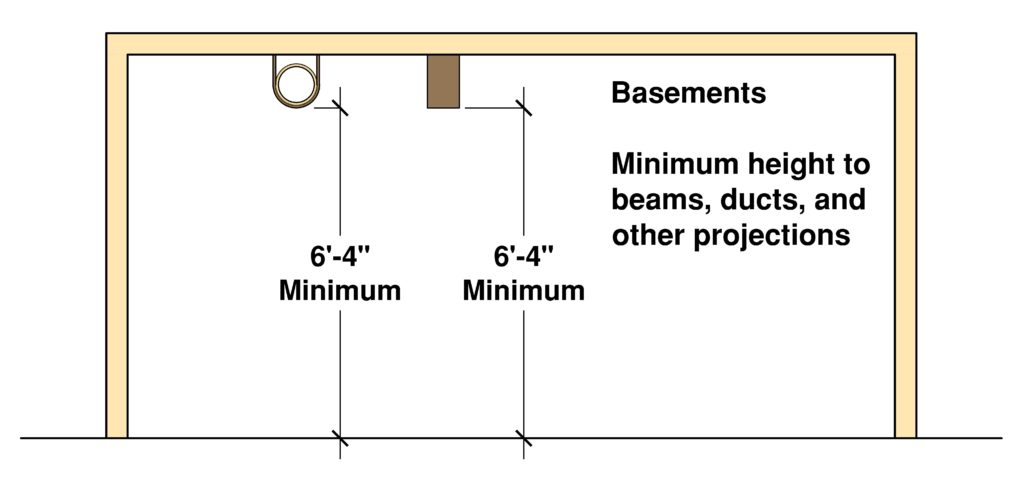 basement ceiling height