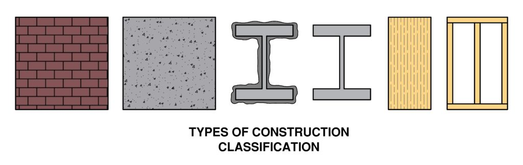 Types of Construction: EXPLAINED - Building Code Trainer