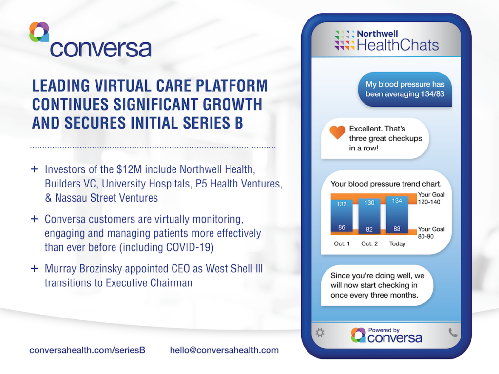 Virtual Care Platform Continues Significant Growth
