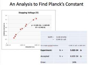 plankconstantpic