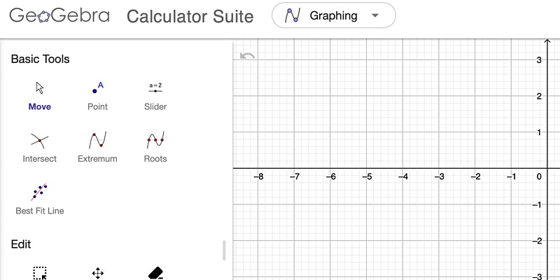 FREE Intro to GeoGebra – A graphing calculator & OER resource in one! MS/HS