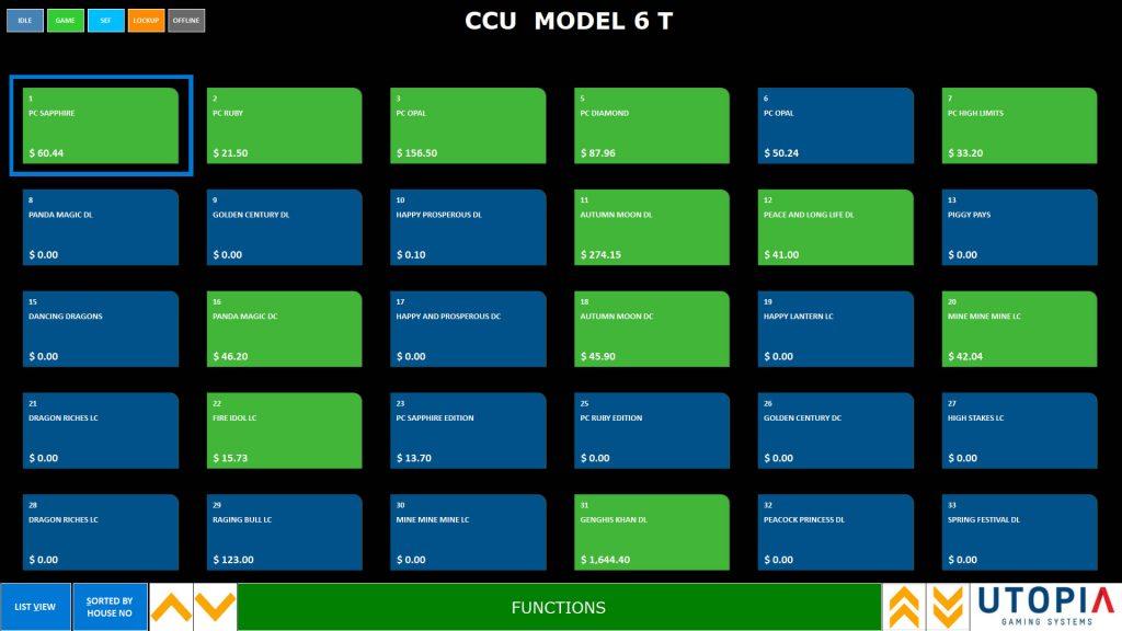 CCU Model