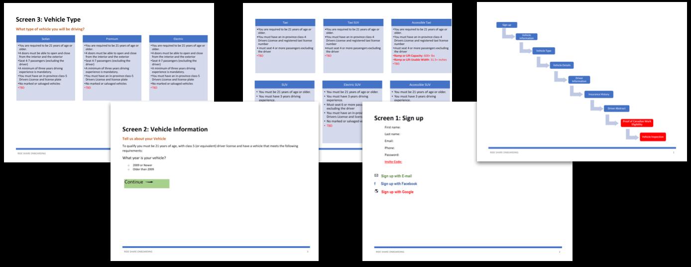 Driver_Process