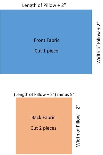 Pillow Diagram